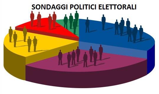 sondaggi-politici-elettorali-ai-partiti